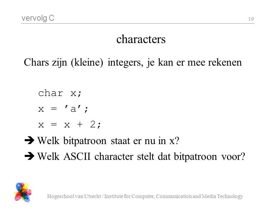 characters Chars zijn (kleine) integers, je kan er mee rekenen char x;