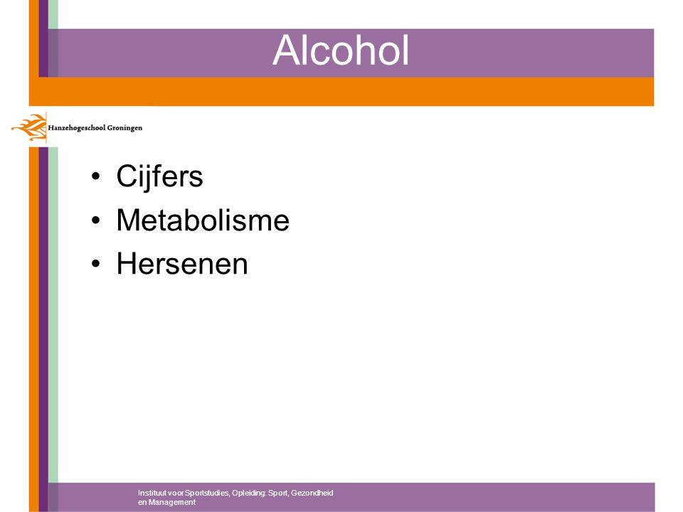Alcohol Cijfers Metabolisme Hersenen