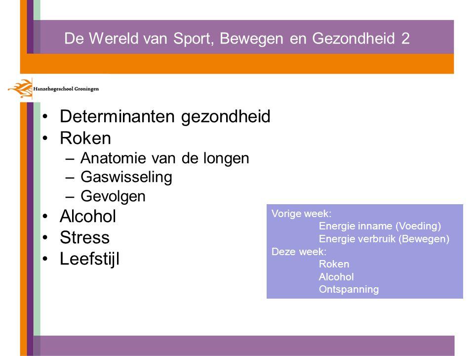 De Wereld van Sport, Bewegen en Gezondheid 2