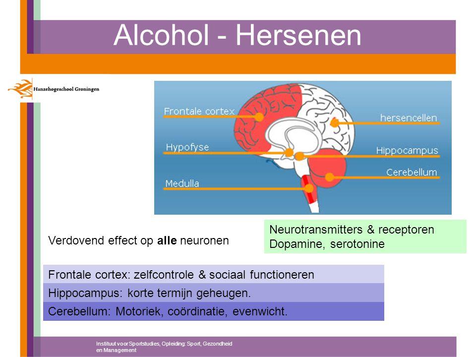 Alcohol - Hersenen Neurotransmitters & receptoren Dopamine, serotonine