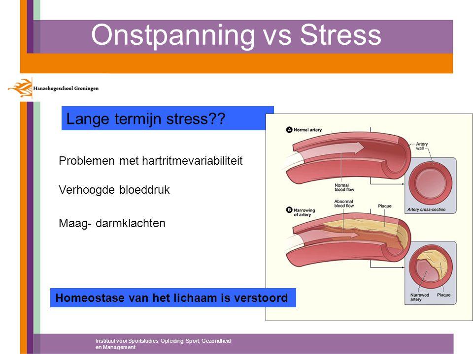 Onstpanning vs Stress Lange termijn stress