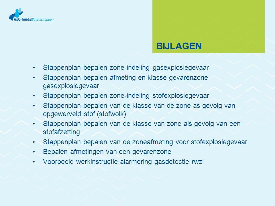 bijlagen Stappenplan bepalen zone-indeling gasexplosiegevaar