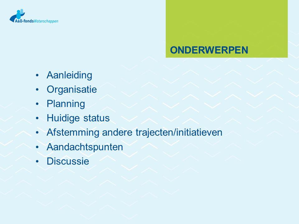 Onderwerpen Aanleiding. Organisatie. Planning. Huidige status. Afstemming andere trajecten/initiatieven.