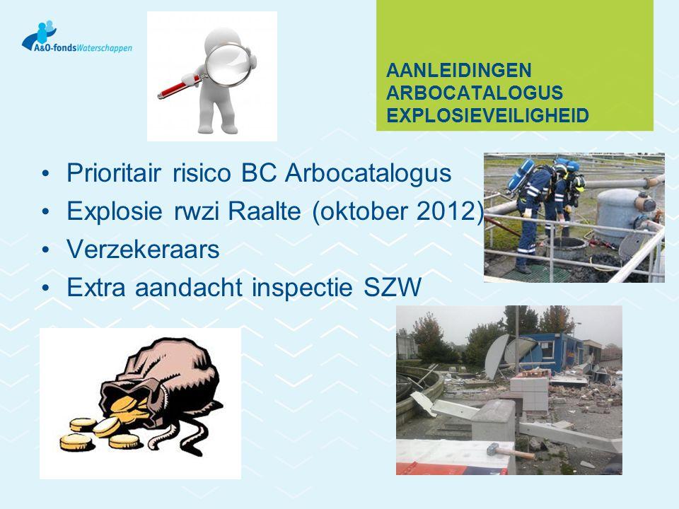 Aanleidingen arbocatalogus explosieveiligheid