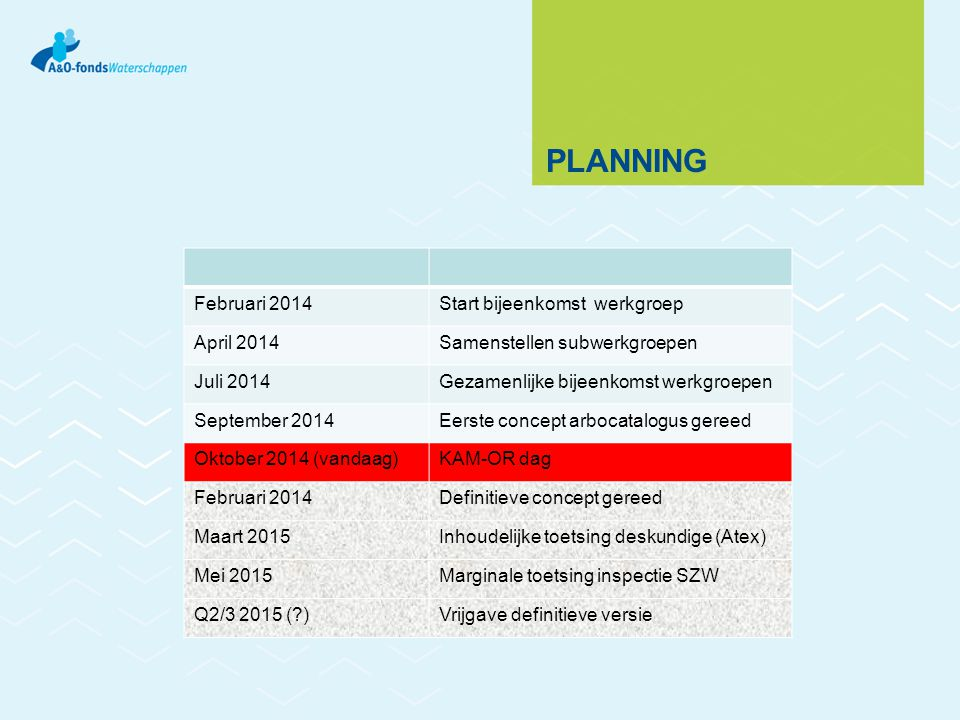 Planning Februari 2014 Start bijeenkomst werkgroep April 2014