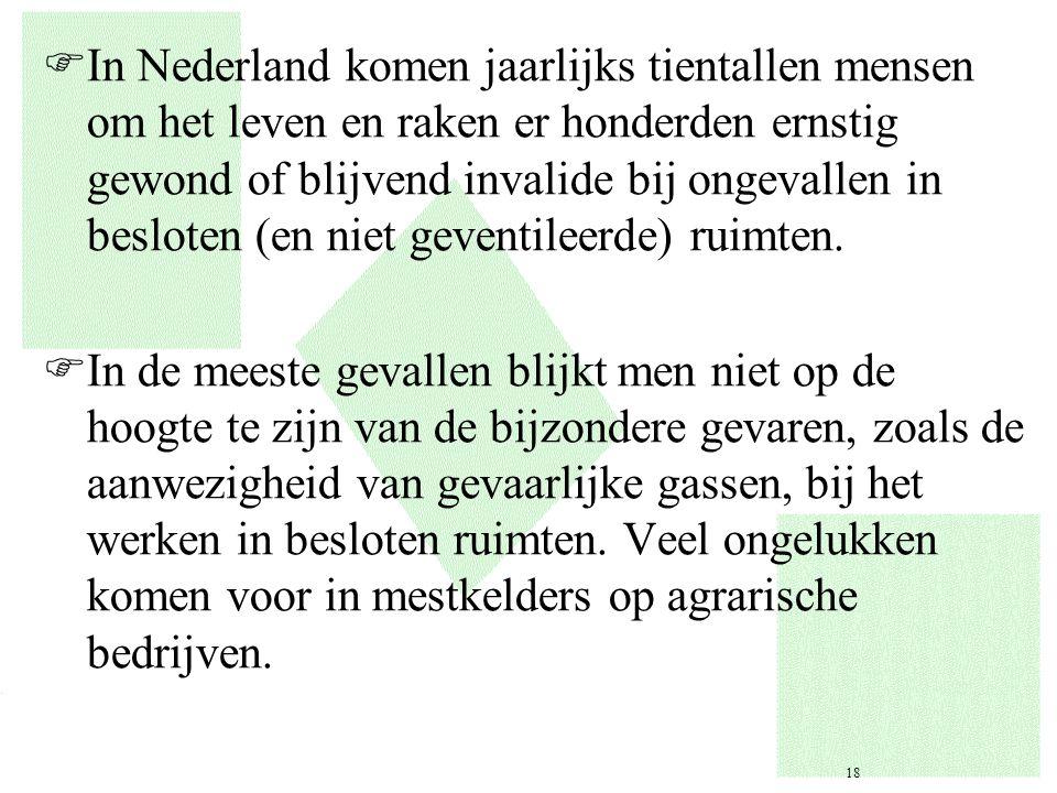 In Nederland komen jaarlijks tientallen mensen om het leven en raken er honderden ernstig gewond of blijvend invalide bij ongevallen in besloten (en niet geventileerde) ruimten.