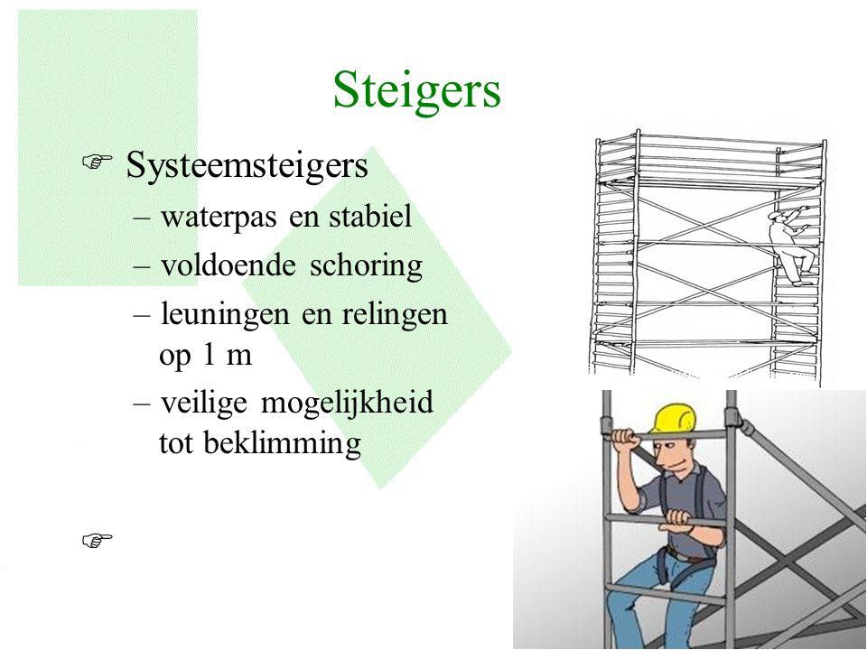 Steigers Systeemsteigers waterpas en stabiel voldoende schoring