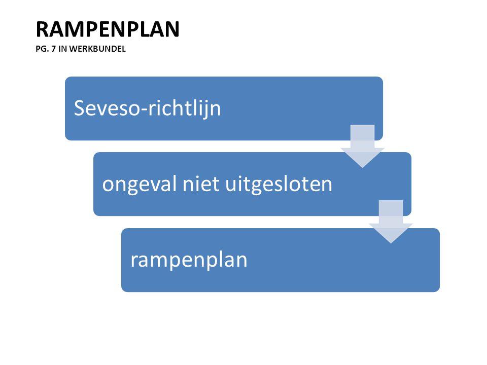 Rampenplan pg. 7 in werkbundel