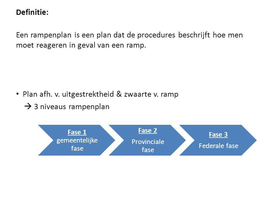 Fase 1 gemeentelijke fase