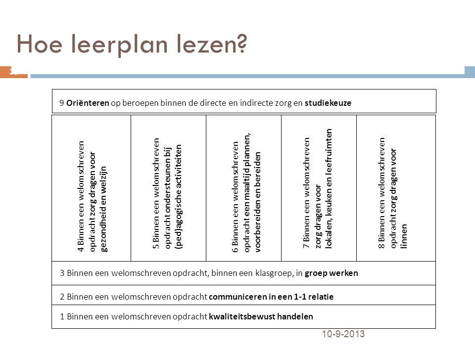 8 april 2017 Hoe leerplan lezen 9 Oriënteren op beroepen binnen de directe en indirecte zorg en studiekeuze.