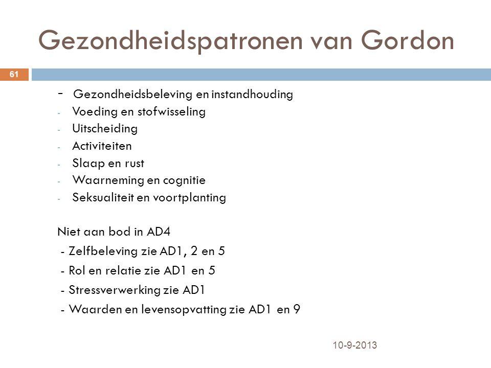 Gezondheidspatronen van Gordon