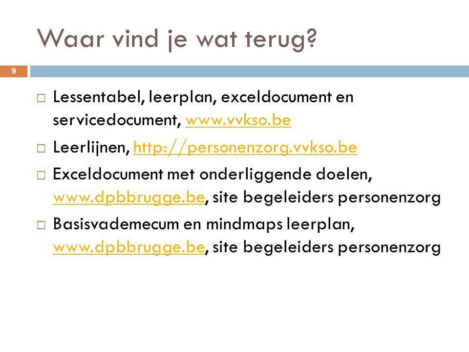 Waar vind je wat terug Lessentabel, leerplan, exceldocument en servicedocument, www.vvkso.be. Leerlijnen, http://personenzorg.vvkso.be.