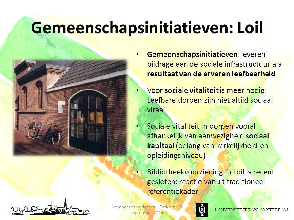 Gemeenschapsinitiatieven: Loil