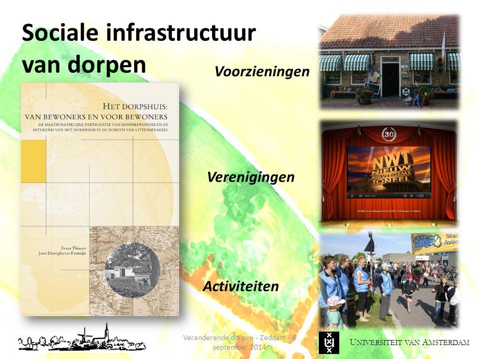 Sociale infrastructuur van dorpen