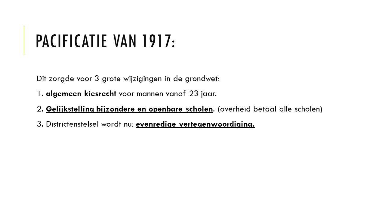 Pacificatie van 1917: Dit zorgde voor 3 grote wijzigingen in de grondwet: 1. algemeen kiesrecht voor mannen vanaf 23 jaar.