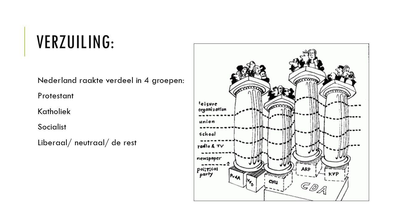 Verzuiling: Nederland raakte verdeel in 4 groepen: Protestant