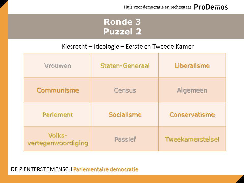 Ronde 3 Puzzel 2 Kiesrecht – Ideologie – Eerste en Tweede Kamer