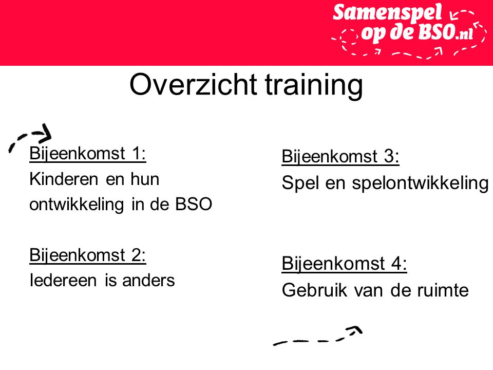 Overzicht training Spel en spelontwikkeling Bijeenkomst 4: