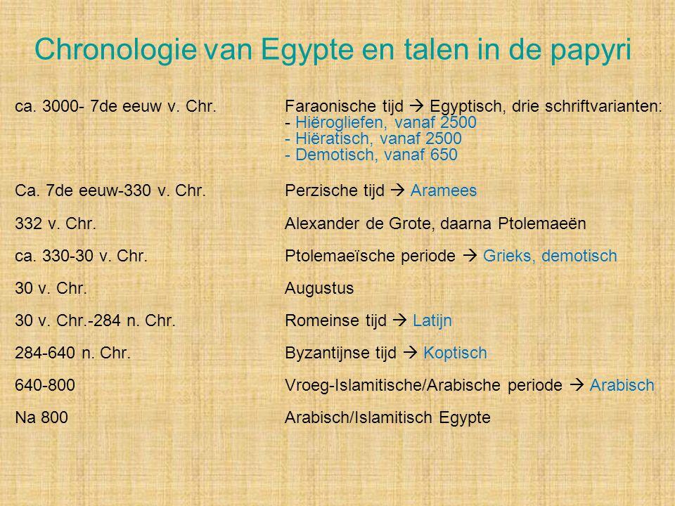 Chronologie van Egypte en talen in de papyri