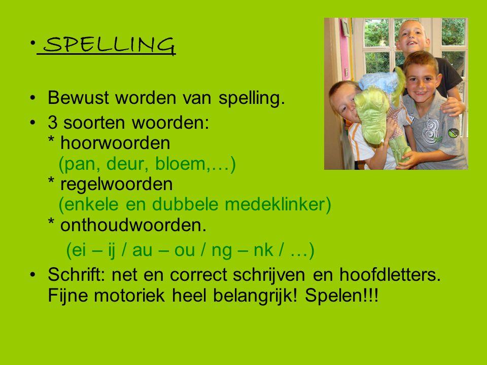 SPELLING Bewust worden van spelling.