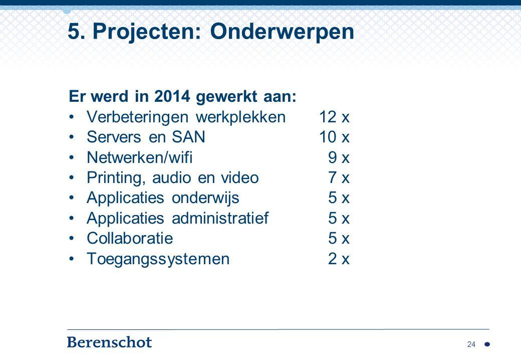 5. Projecten: Onderwerpen