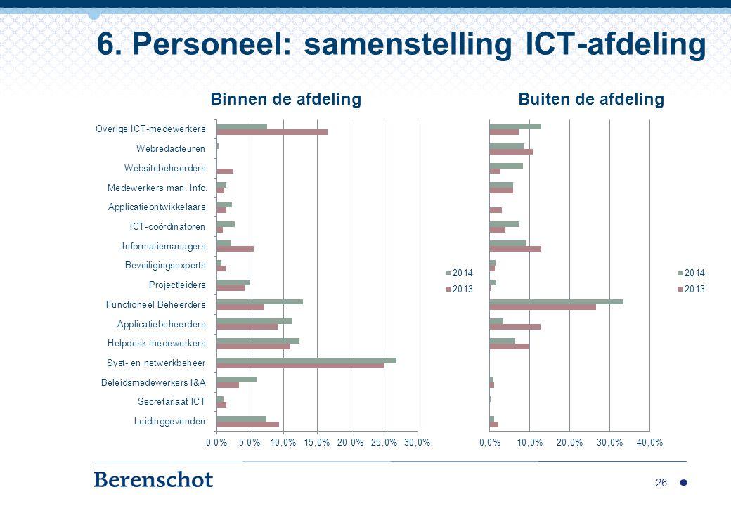 6. Personeel: samenstelling ICT-afdeling