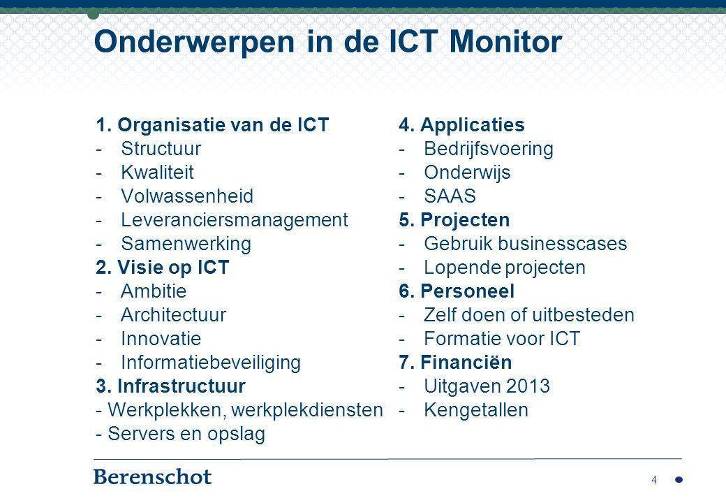 Onderwerpen in de ICT Monitor