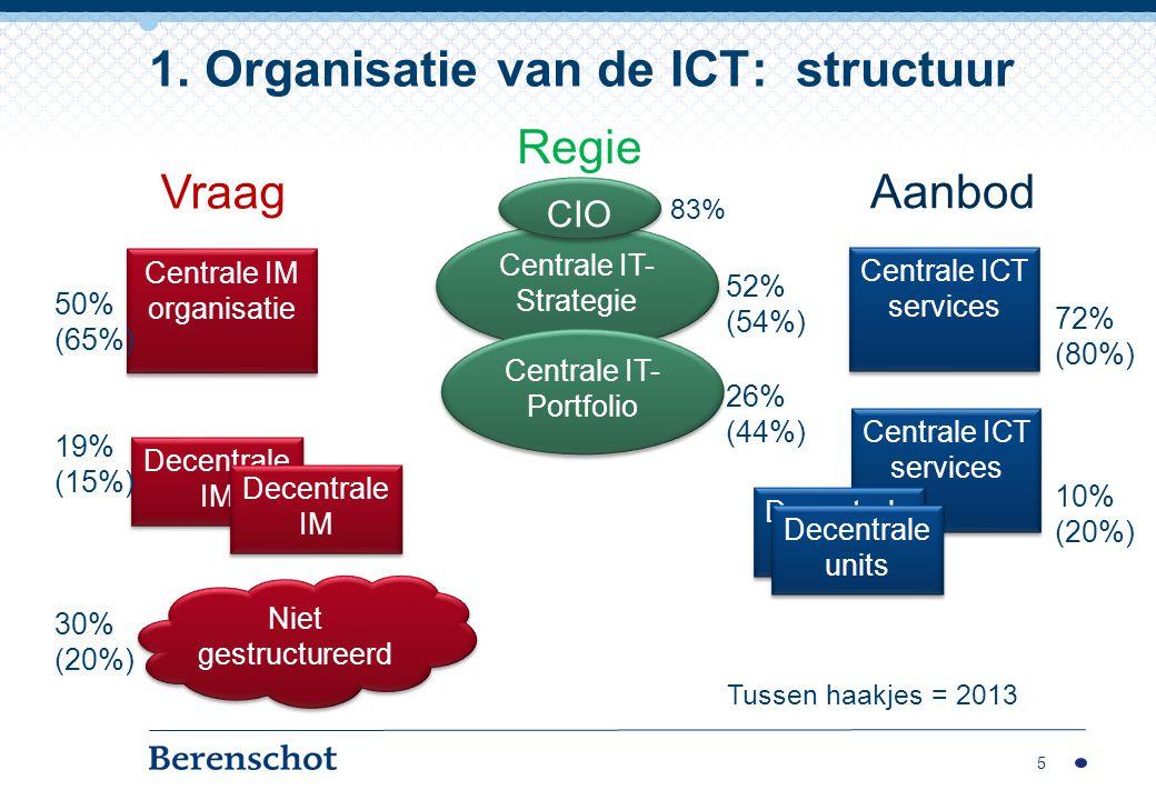 1. Organisatie van de ICT: structuur