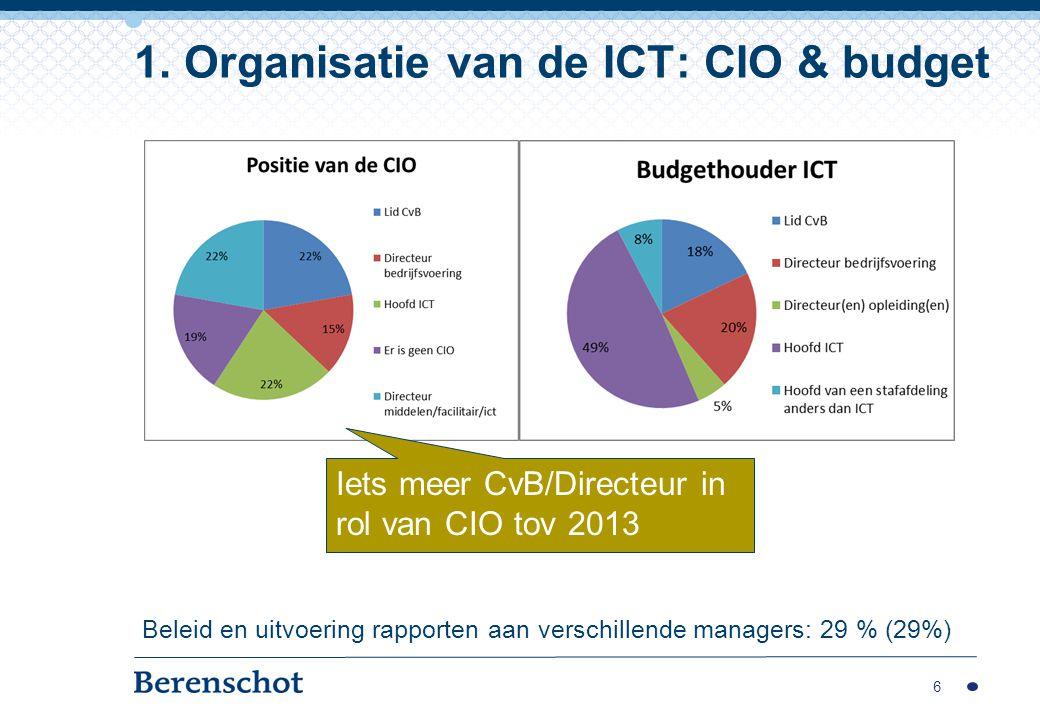 1. Organisatie van de ICT: CIO & budget