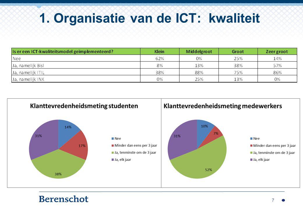 1. Organisatie van de ICT: kwaliteit
