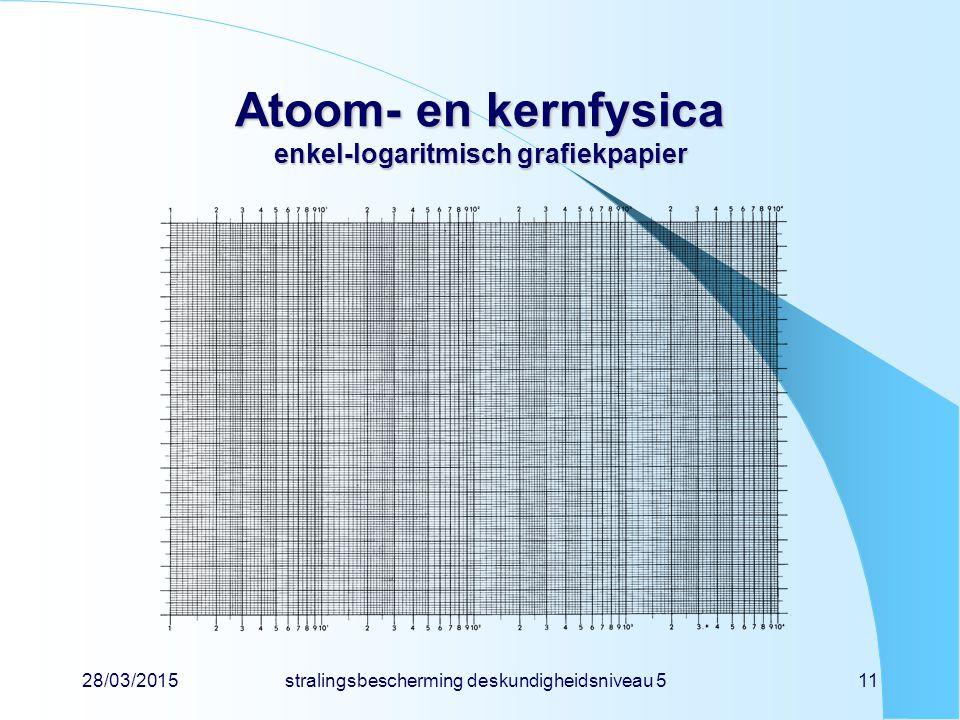 Atoom- en kernfysica enkel-logaritmisch grafiekpapier