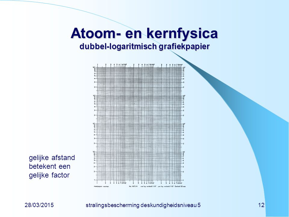 Atoom- en kernfysica dubbel-logaritmisch grafiekpapier