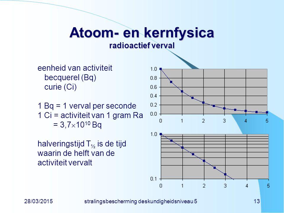 Atoom- en kernfysica radioactief verval