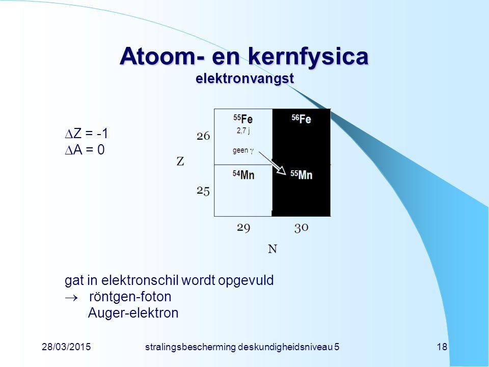Atoom- en kernfysica elektronvangst