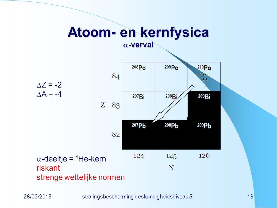 Atoom- en kernfysica -verval