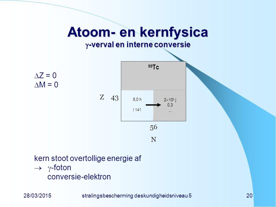 Atoom- en kernfysica -verval en interne conversie