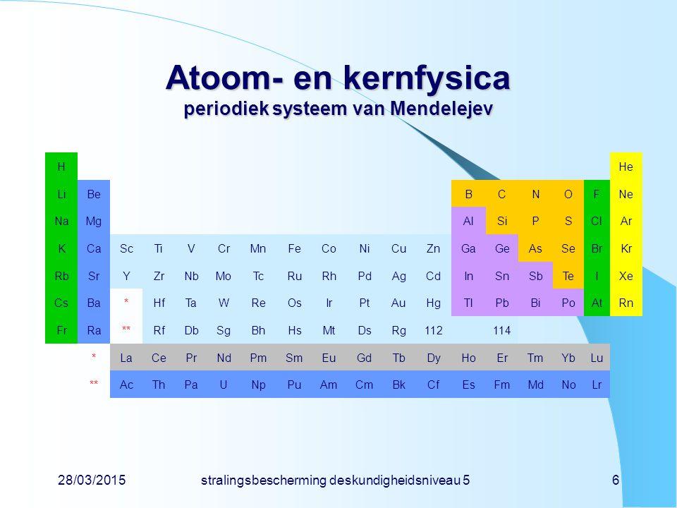 Atoom- en kernfysica periodiek systeem van Mendelejev
