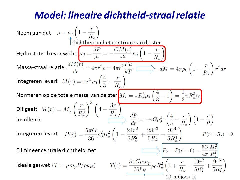 Model: lineaire dichtheid-straal relatie