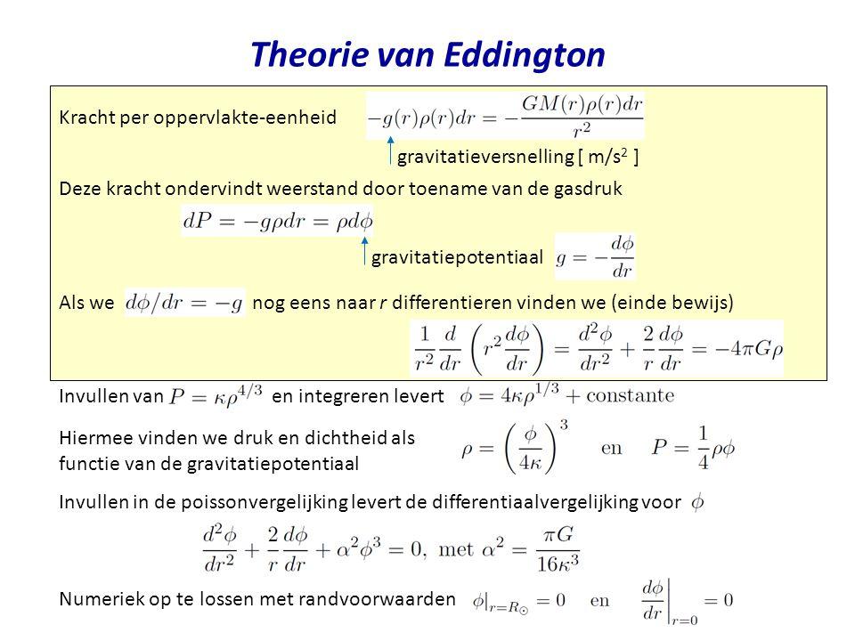 Theorie van Eddington Kracht per oppervlakte-eenheid