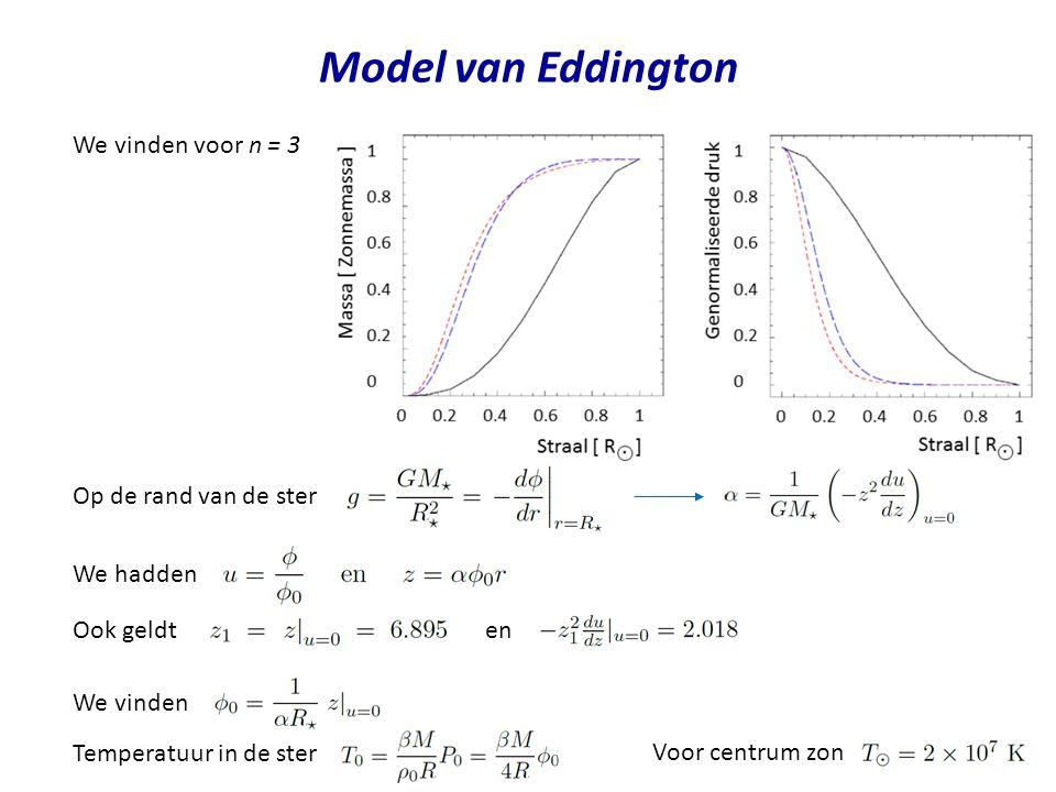 Model van Eddington We vinden voor n = 3 Op de rand van de ster
