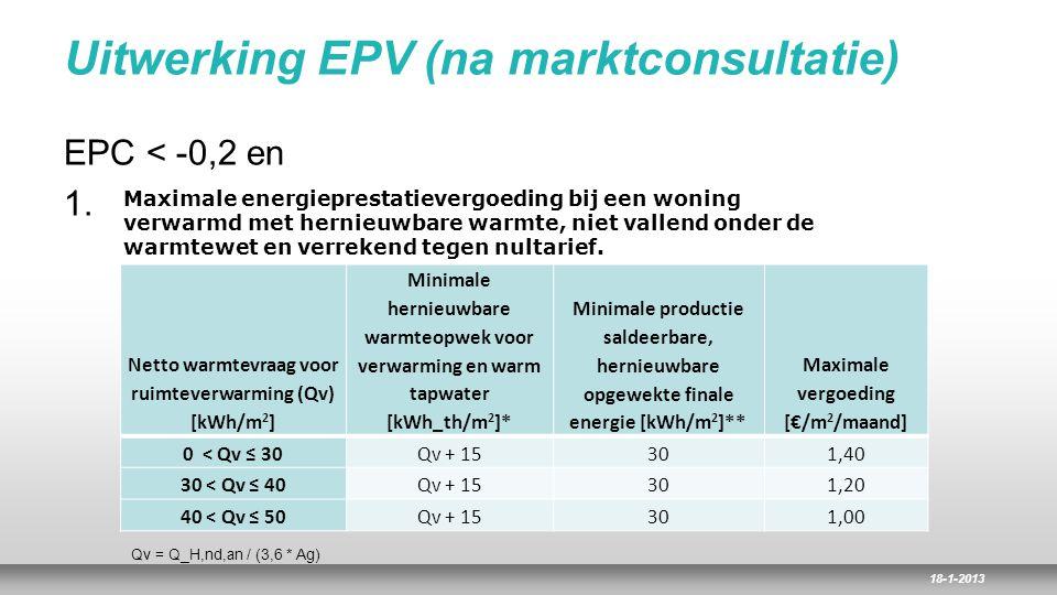 Uitwerking EPV (na marktconsultatie)