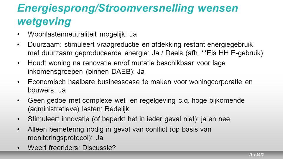 Energiesprong/Stroomversnelling wensen wetgeving