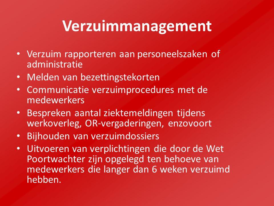 Verzuimmanagement Verzuim rapporteren aan personeelszaken of administratie. Melden van bezettingstekorten.