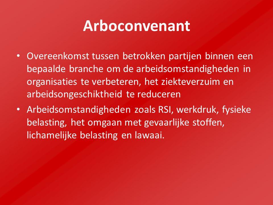 Arboconvenant