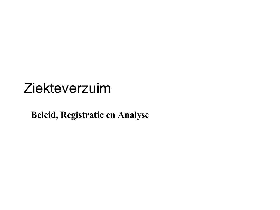 Beleid, Registratie en Analyse