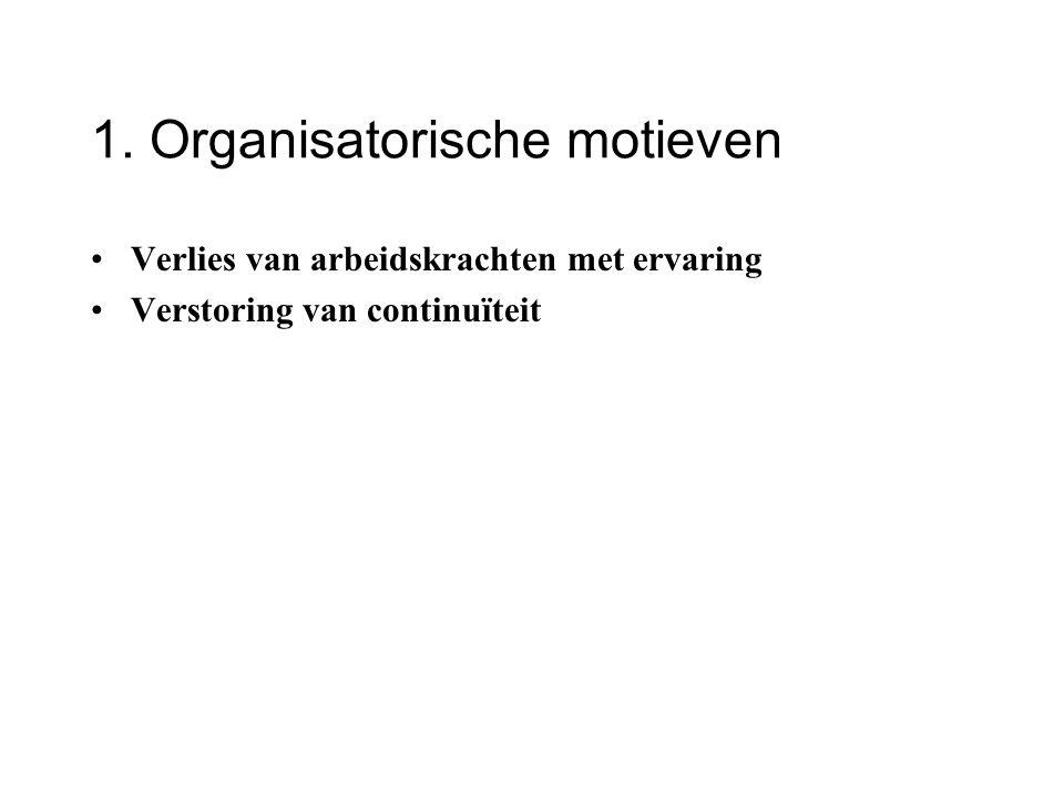 1. Organisatorische motieven
