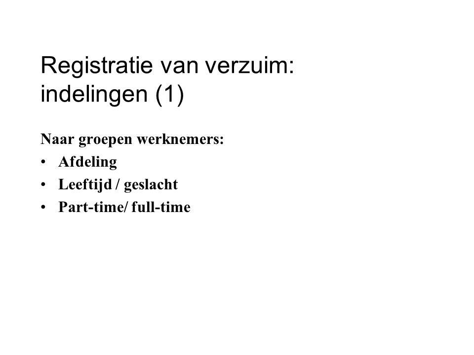 Registratie van verzuim: indelingen (1)