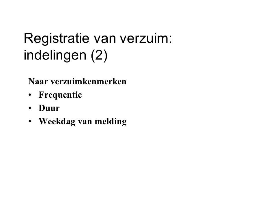 Registratie van verzuim: indelingen (2)