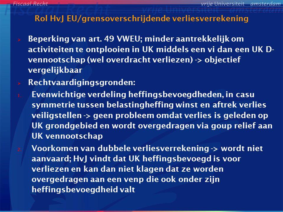Rol HvJ EU/grensoverschrijdende verliesverrekening