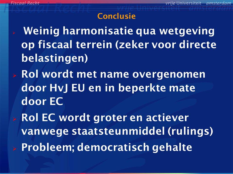 Rol wordt met name overgenomen door HvJ EU en in beperkte mate door EC